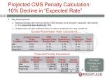 projected cms penalty calculation 10 decline in expected rate