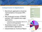 categorisation of applications
