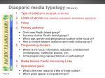 diasporic media typology brown