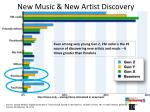 new music new artist discovery1