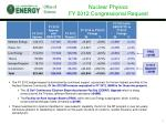 nuclear physics fy 2012 congressional request
