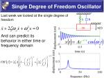 single degree of freedom oscillator2