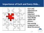 importance of each and every slide