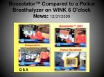 boozelator compared to a police breathalyzer on wink 6 o clock news 12 31 2009