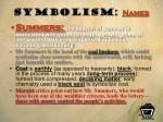 symbolism names