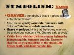 symbolism names2