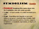 symbolism names4