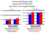 centennial olympic park january 2012 ytd 2012 net gain loss against budget