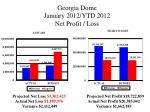 georgia dome january 2012 ytd 2012 net profit loss