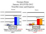 georgia dome january 2012 ytd 2012 total revenue and expense