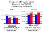 georgia world congress center january 2012 ytd 2012 net operating profit loss