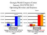 georgia world congress center january 2012 ytd 2012 operating revenue and expense