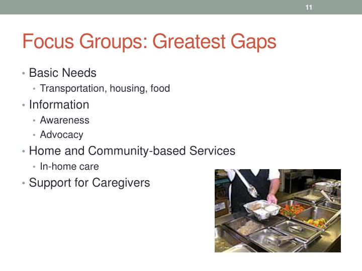 Focus Groups: Greatest Gaps