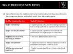 topgolf breaks down golf s barriers