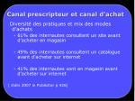 canal prescripteur et canal d achat