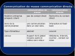 communication de masse communication directe