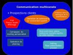 communication multicanale3