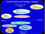 construction de l image valeurs2
