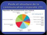 poids et structure de la communication corporate ii