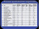 presse quotidienne r gionale