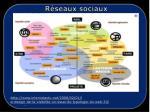 r seaux sociaux3