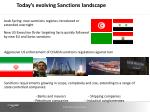 today s evolving sanctions landscape
