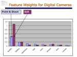 feature weights for digital cameras