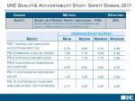 uhc quality accountability study safety domain 2011