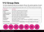 v12 group data