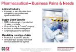 pharmaceutical business pains needs1