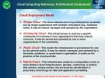 cloud computing reference architectural components