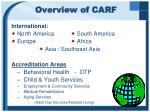 overview of carf