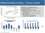 global brewing industry future outlook