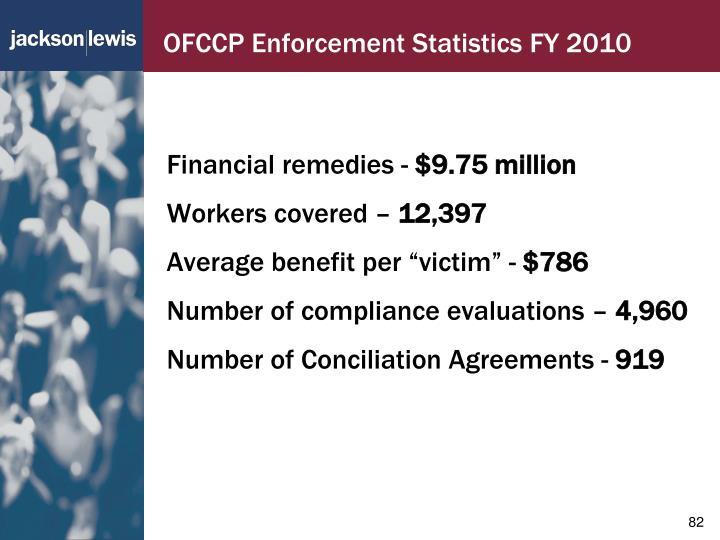 OFCCP Enforcement Statistics FY 2010
