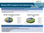 review of idc s progress in the industry to date