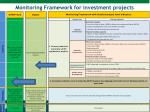 monitoring framework for investment projects