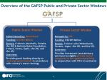 overview of the gafsp public and private sector windows