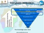 focussed research