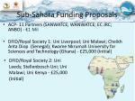 sub sahara funding proposals
