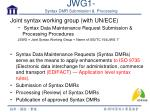 jwg1 syntax dmr submission processing