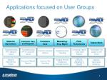 applications focused on user groups
