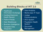 building blocks of hit 2 0