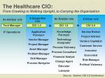 the healthcare cio from crawling to walking upright to carrying the organization
