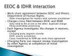 eeoc idhr interaction