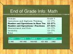 end of grade info math