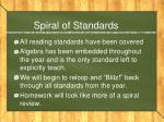 spiral of standards