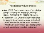 the media wave crests