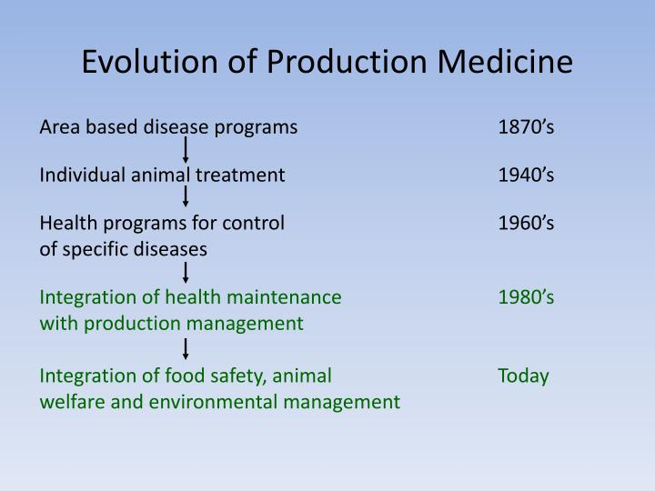 Evolution of Production Medicine