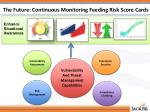 the future continuous monitoring feeding risk score cards