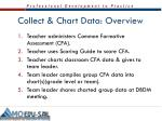 collect chart data overview